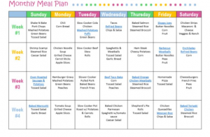Meal prep for a month from Pinterest - adapted